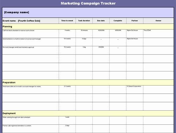 Marketing Campaign Plan Template Inspirational Marketing Campaign Template