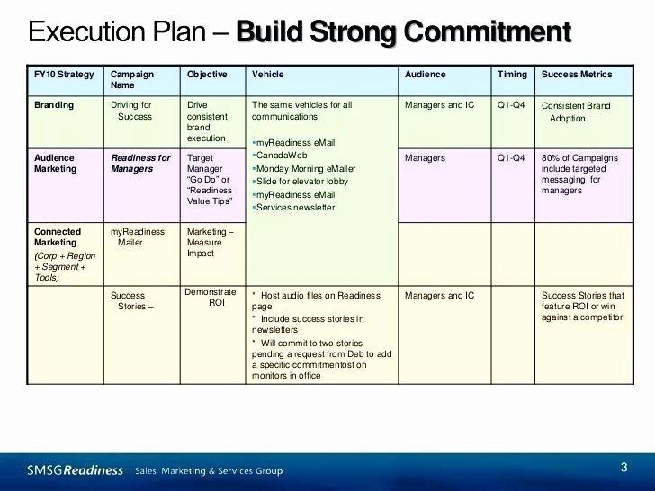 Marketing Campaign Plan Template Lovely Internal and External Stakeholder Munication Plan