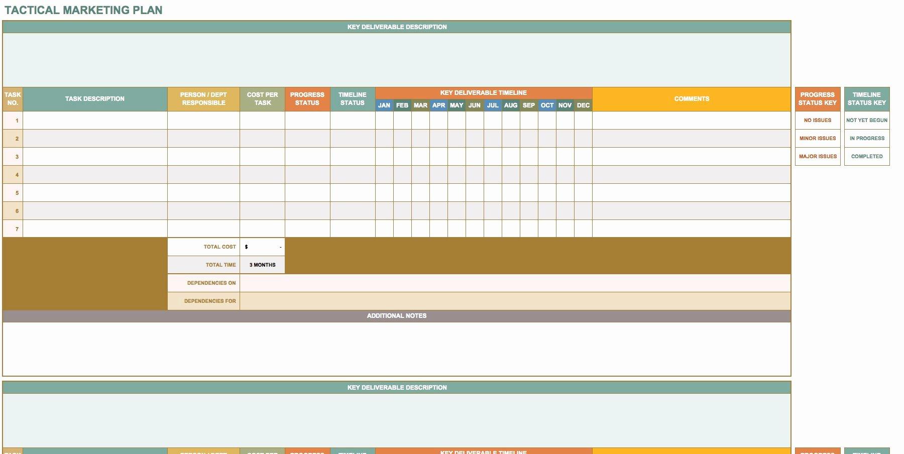 Marketing Campaign Proposal Template Elegant Free Marketing Plan Templates for Excel Smartsheet