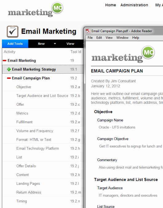 Marketing Campaign Strategy Template Inspirational Creating Effective Marketing Campaign Plans