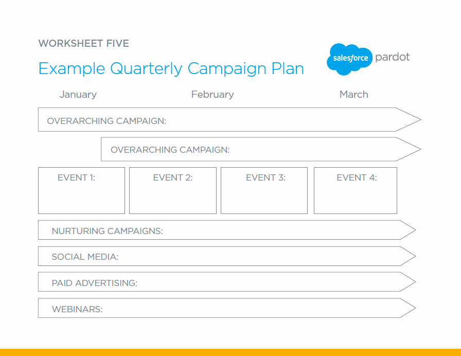 Marketing Campaign Strategy Template Inspirational why You Should Be Creating A Quarterly Campaign Plan