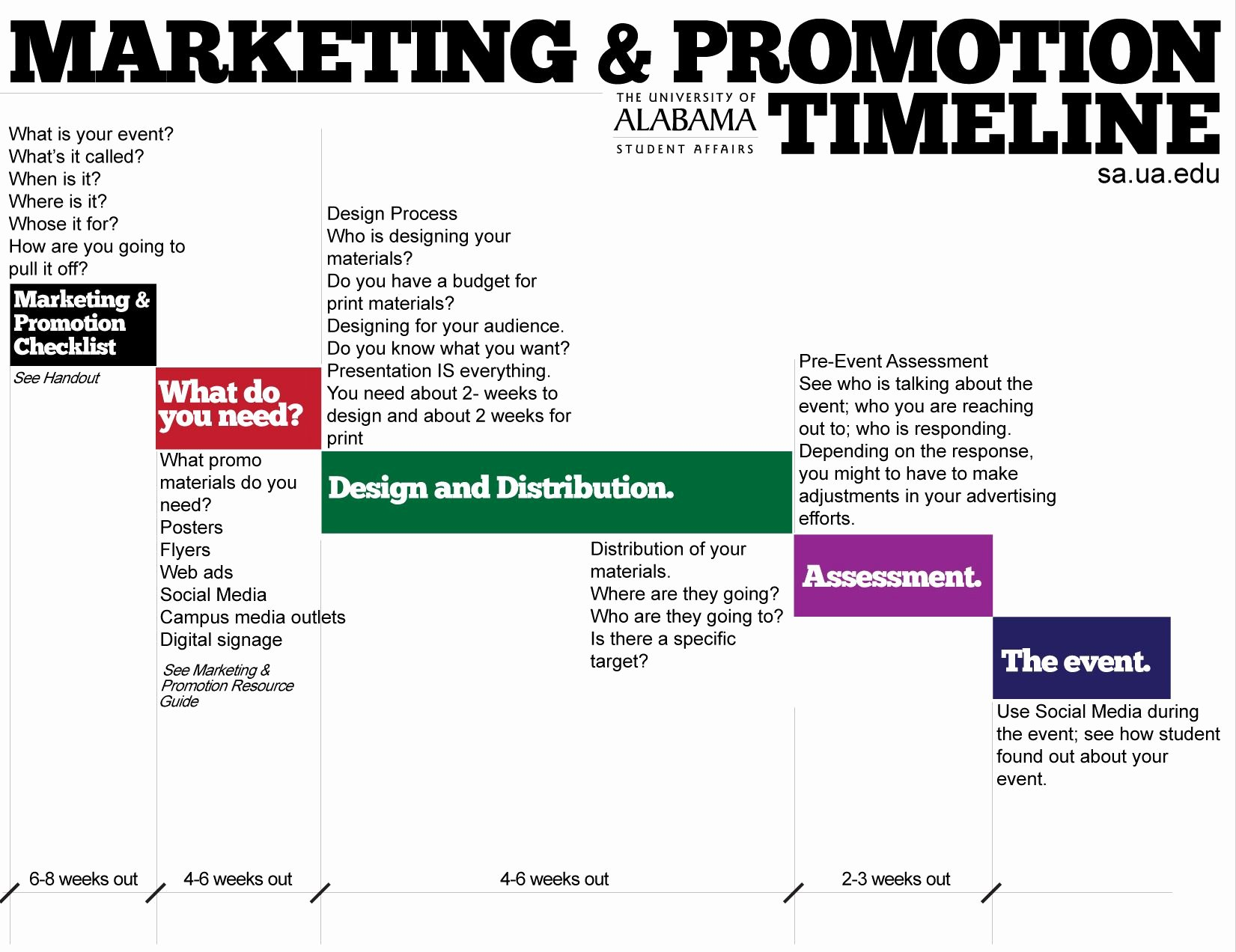 Marketing Campaign Timeline Template Awesome event Marketing Plan Google Search
