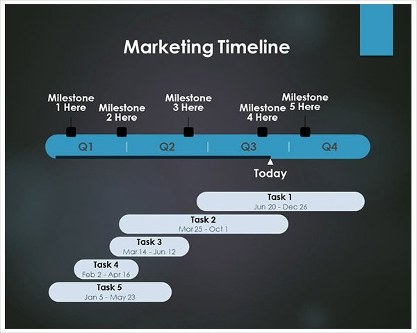 Marketing Campaign Timeline Template Awesome Marketing Timeline Template – 7 Free Excel Pdf Documents
