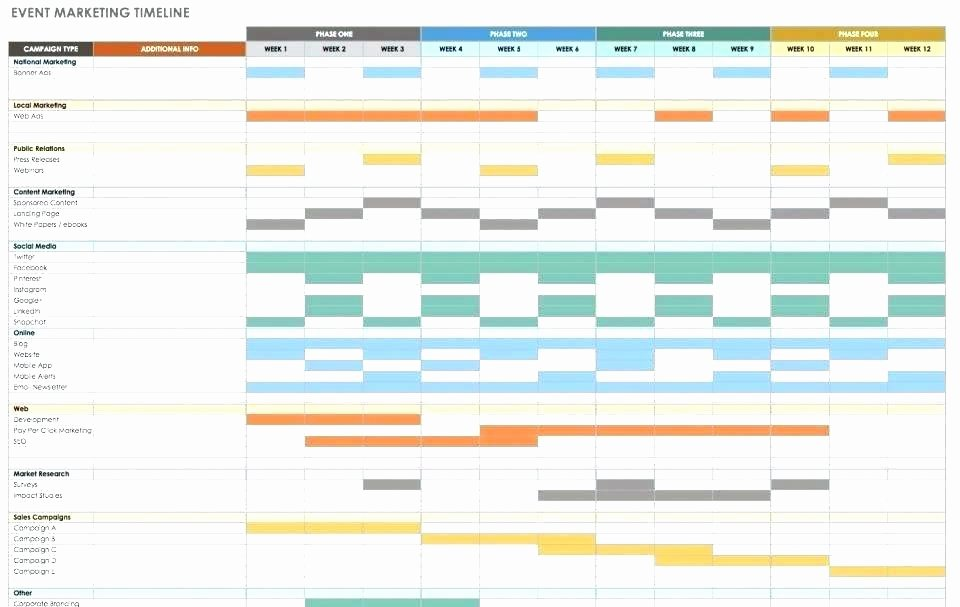 Marketing Campaign Timeline Template Best Of Marketing Campaign Calendar Template Planning Content