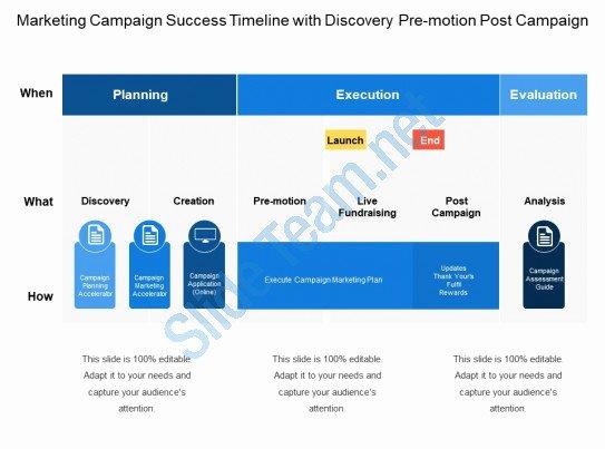 Marketing Campaign Timeline Template Elegant Marketing Campaign Success Timeline with Discovery Pre