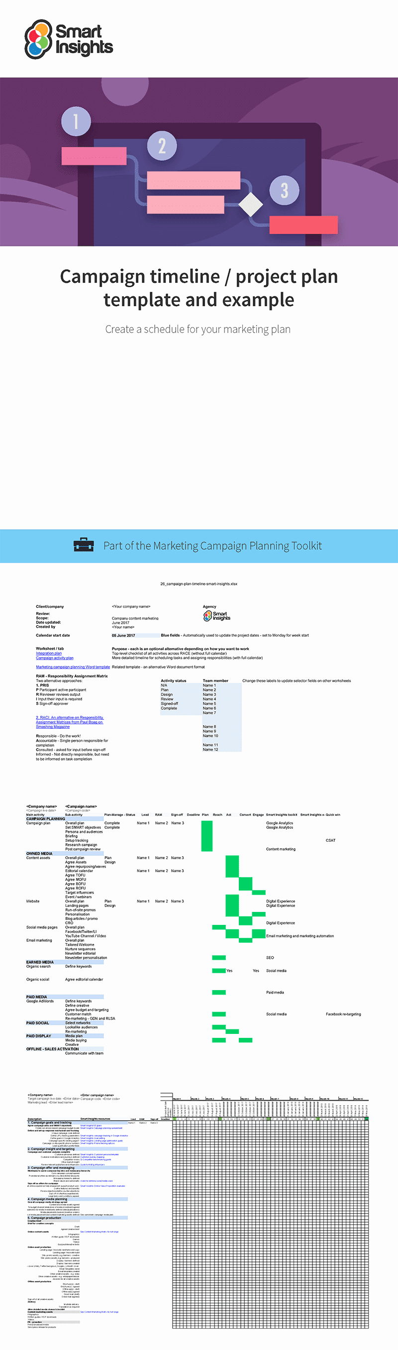 Marketing Campaign Timeline Template Inspirational Campaign Timeline Project Plan Template and Example