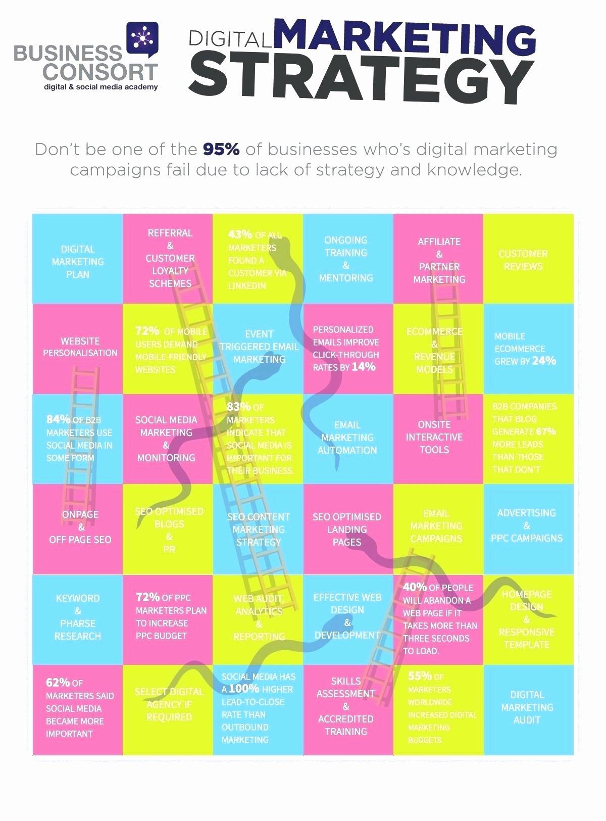 Marketing Campaign Timeline Template Luxury 9 Digital Marketing Plan Examples Pdf