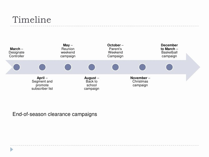 Marketing Campaign Timeline Template New Flyer Spirit Email Campaign