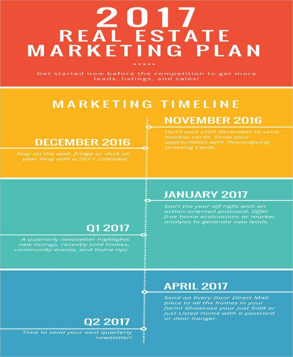 Marketing Campaign Timeline Template Unique 33 Timeline Templates In Pdf