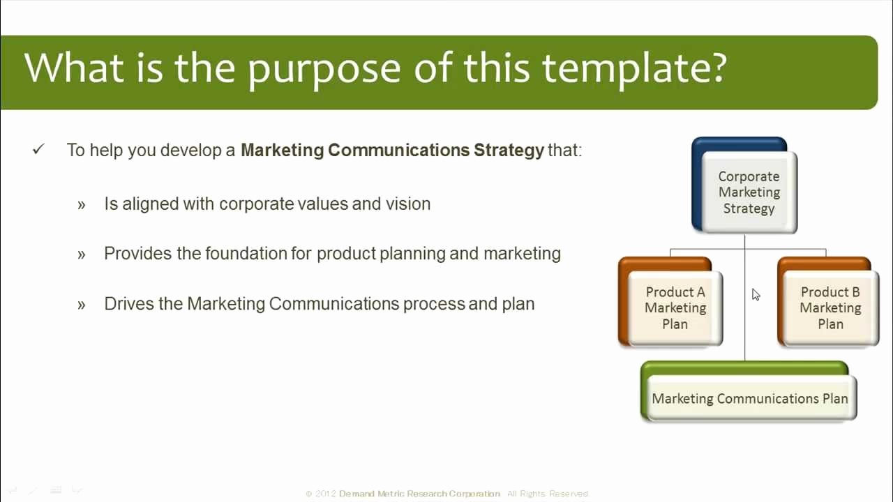 Marketing Communications Plan Template Awesome Marketing Munications Plan Template