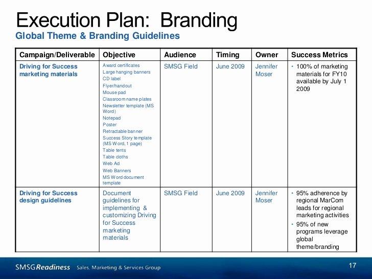 Marketing Communications Plan Template Fresh Marketing Munications Planning Template