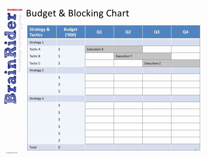 Marketing Communications Plan Template Lovely B2b Marketing Munications Plan Template V2