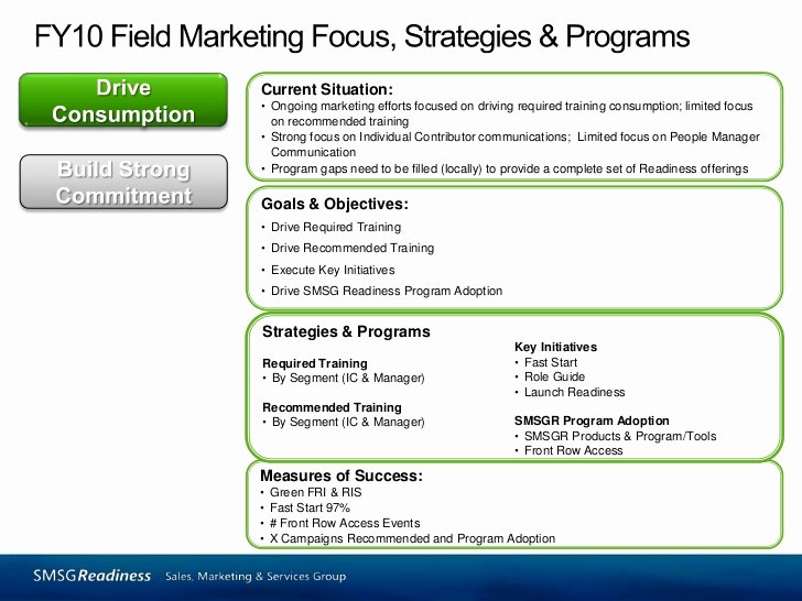 Marketing Communications Plan Template Lovely Marketing Munications Planning Template