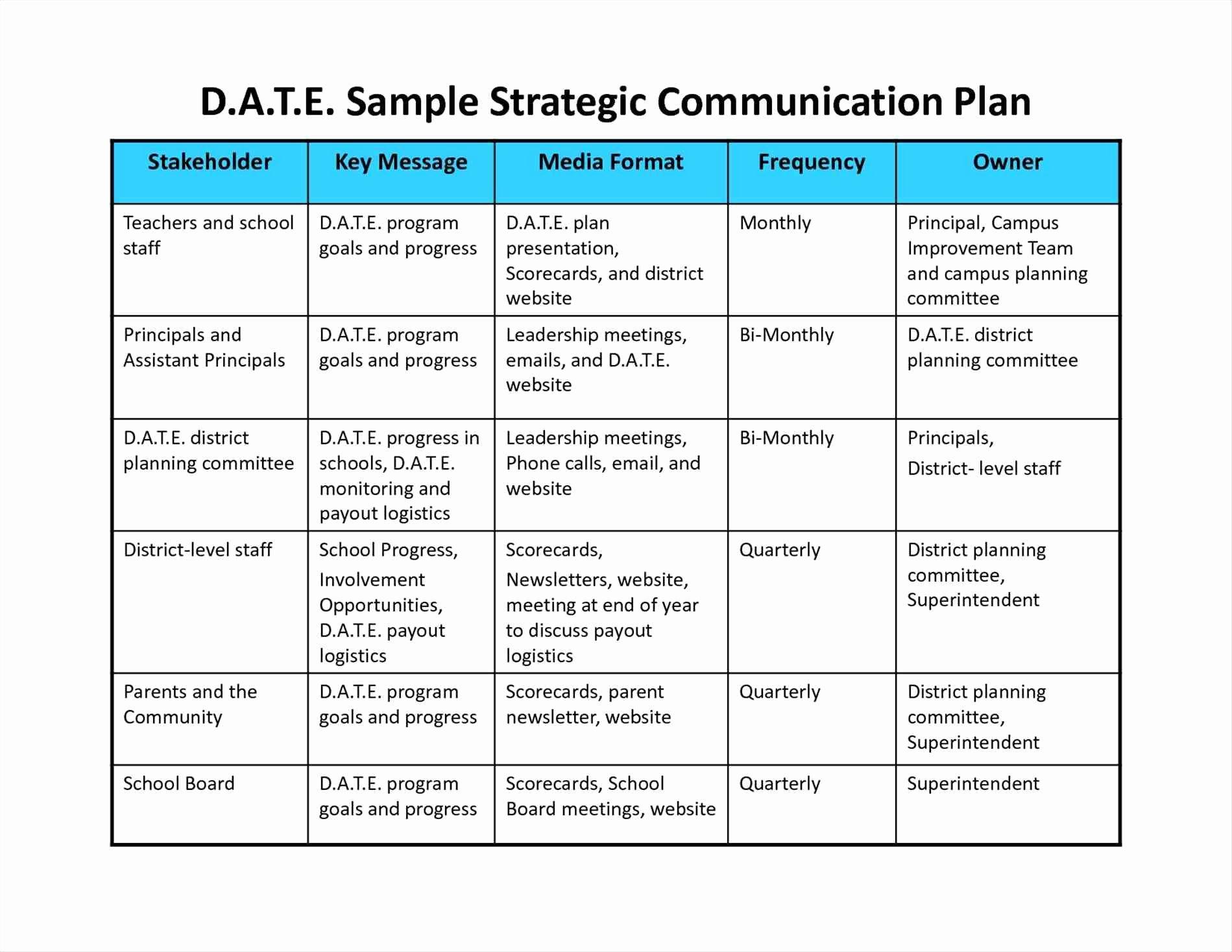 Marketing Communications Plan Template Lovely Pin by Luke at Illinoistech On Marketing & Munications