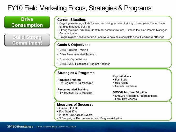 Marketing Communications Plan Template Luxury Marketing Munications Planning Template