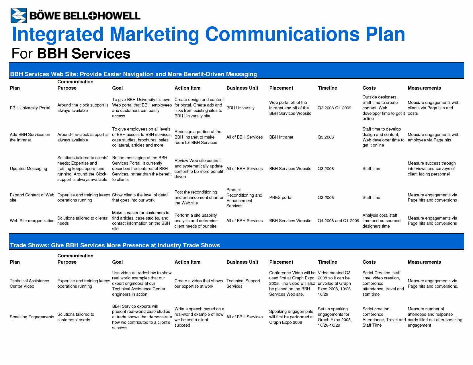Marketing Communications Plan Template Unique Marketing Plan Template Google Search