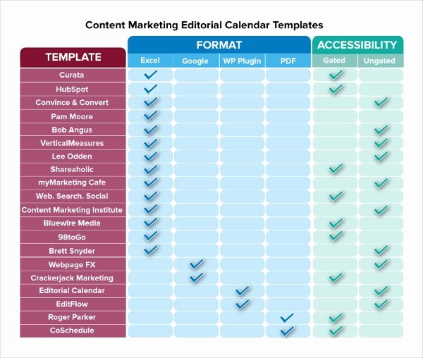 Marketing Content Calendar Template Inspirational Marketing Calendar Template 3 Free Excel Documents