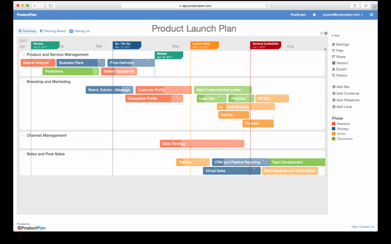 Marketing Launch Plan Template Best Of Marketing Launch Plan Example