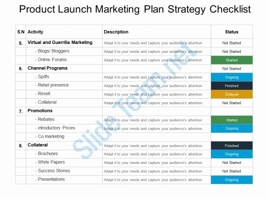 Marketing Launch Plan Template New Product Launch Marketing Plan Strategy Checklist Sample