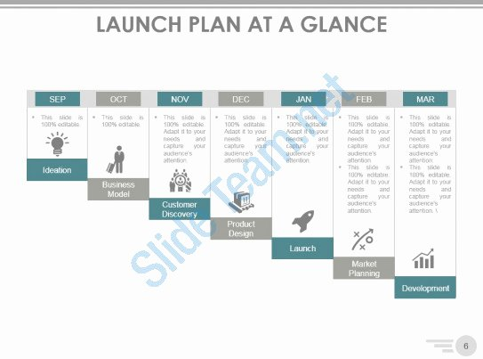 Marketing Launch Plan Template Unique Channel Strategy Marketing and Distribution Powerpoint