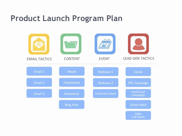 Marketing Launch Plan Template Unique My Clips by Vanessa Burnaby