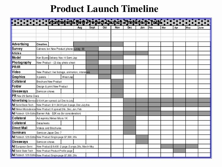 Marketing Launch Plan Template Unique Product Launch Presentation by Linda Johnson