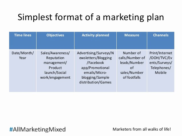 Marketing Plan Outline Template Best Of Marketing Plan Sample