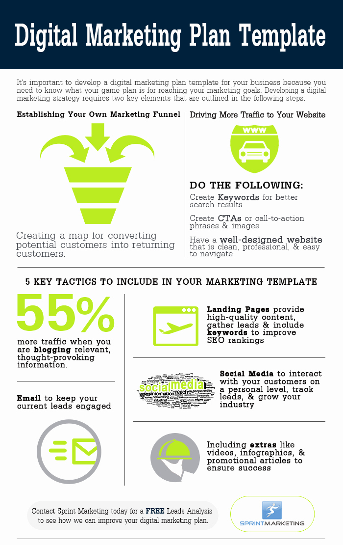 Marketing Plan Outline Template Elegant Digital Marketing Plan Template Infographic