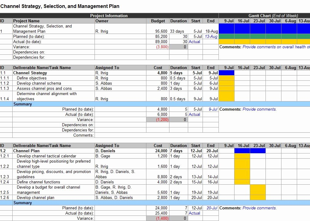 Marketing Plan Template Excel Awesome Channel Marketing Plan