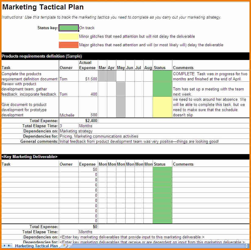 Marketing Plan Template Excel Beautiful Business Plan Template Excel