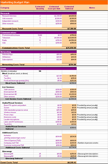 Marketing Plan Template Excel Best Of Marketing Bud Plan Estimates