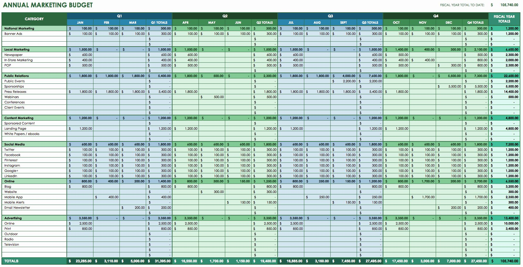 Marketing Plan Template Excel Elegant 10 Free Marketing Spreadsheet Template