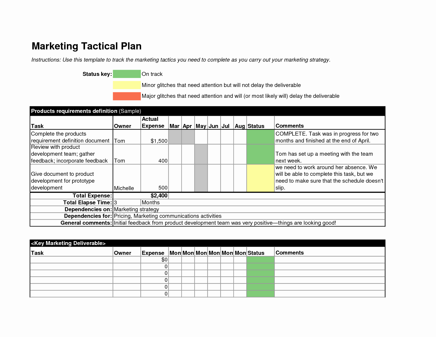 Marketing Plan Template Excel Inspirational Marketing Plan Excel Template
