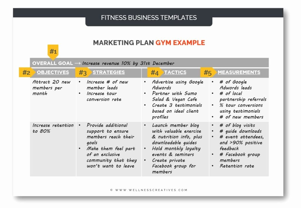 Marketing Plan Template Pdf Fresh Gym Marketing Plan Pdf Template & How to Guide [with Examples]
