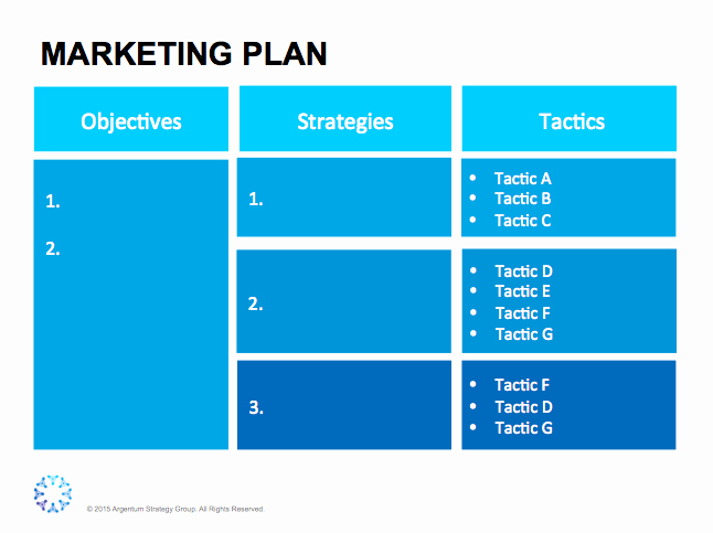 Marketing Plan Template Pdf Inspirational Marketing Strategy Template