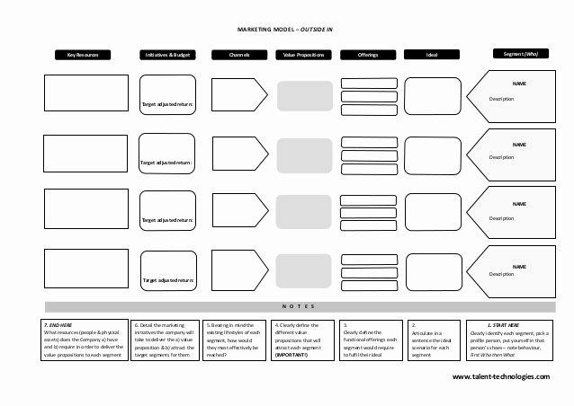 Marketing Plan Template Pdf Inspirational Marketing Strategy Template Pdf