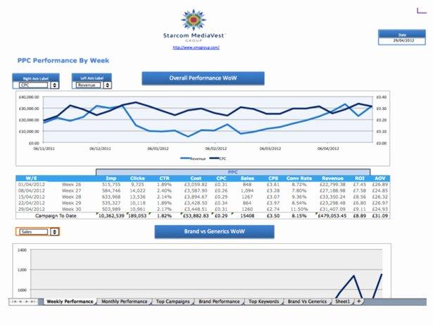 Marketing Report Template Word Beautiful 15 Weekly Marketing Report Templates Excel Pdf formats