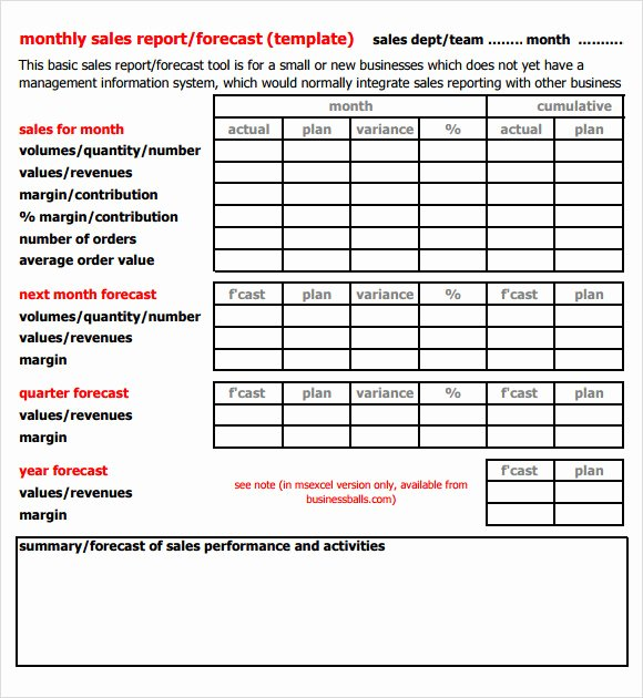 Marketing Report Template Word Beautiful Sample Marketing Report Template 9 Free Documents