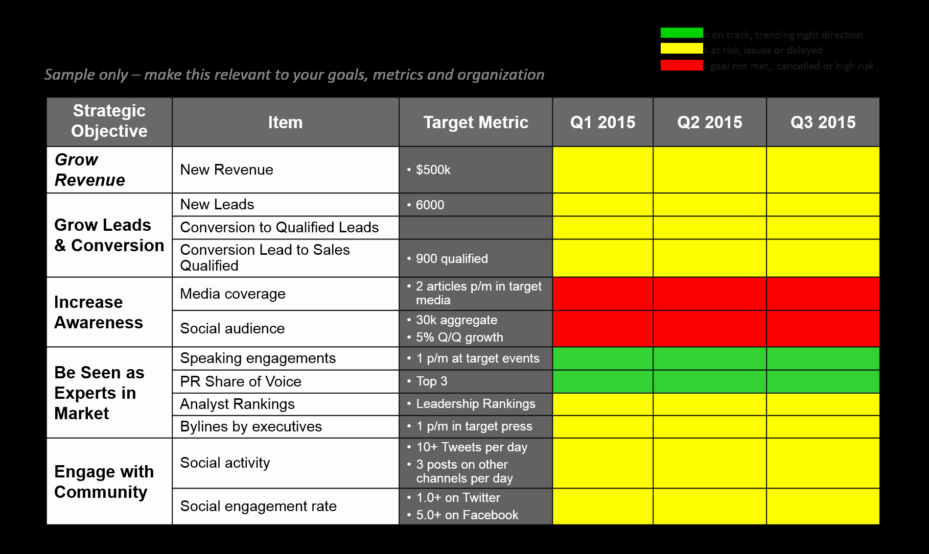 Marketing Report Template Word Elegant 15 Weekly Marketing Report Templates Excel Pdf formats