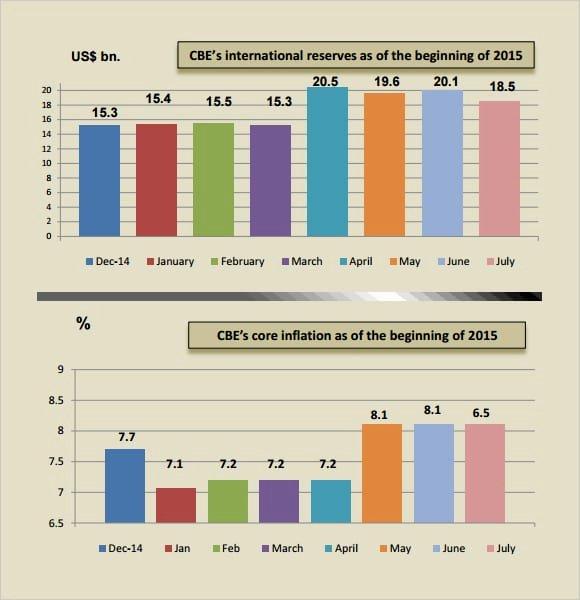 Marketing Report Template Word Elegant 9 Weekly Marketing Report Templates Word Excel Pdf formats