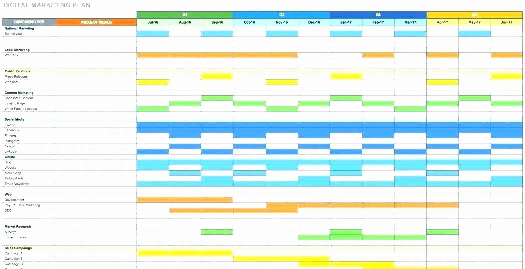 Marketing Timeline Template Excel Best Of How to Create A Content Marketing Plan Using Templates