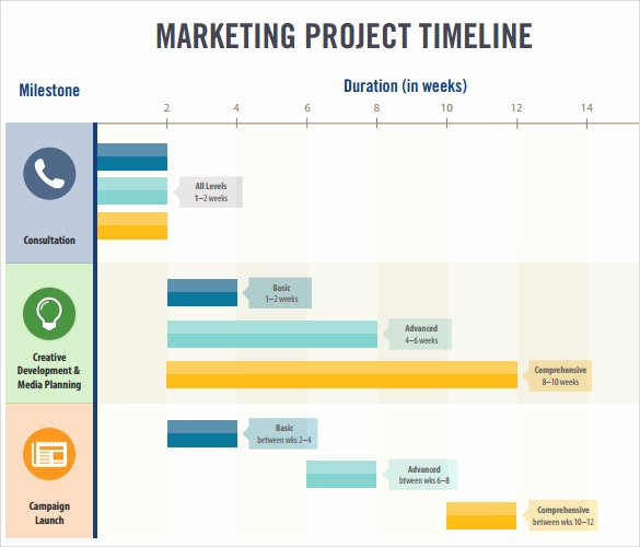 Marketing Timeline Template Excel Unique 10 Sample Marketing Timeline Templates to Download