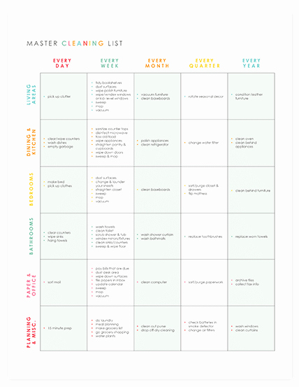 Master Cleaning Schedule Template Beautiful Create A Cleaning Schedule that Works