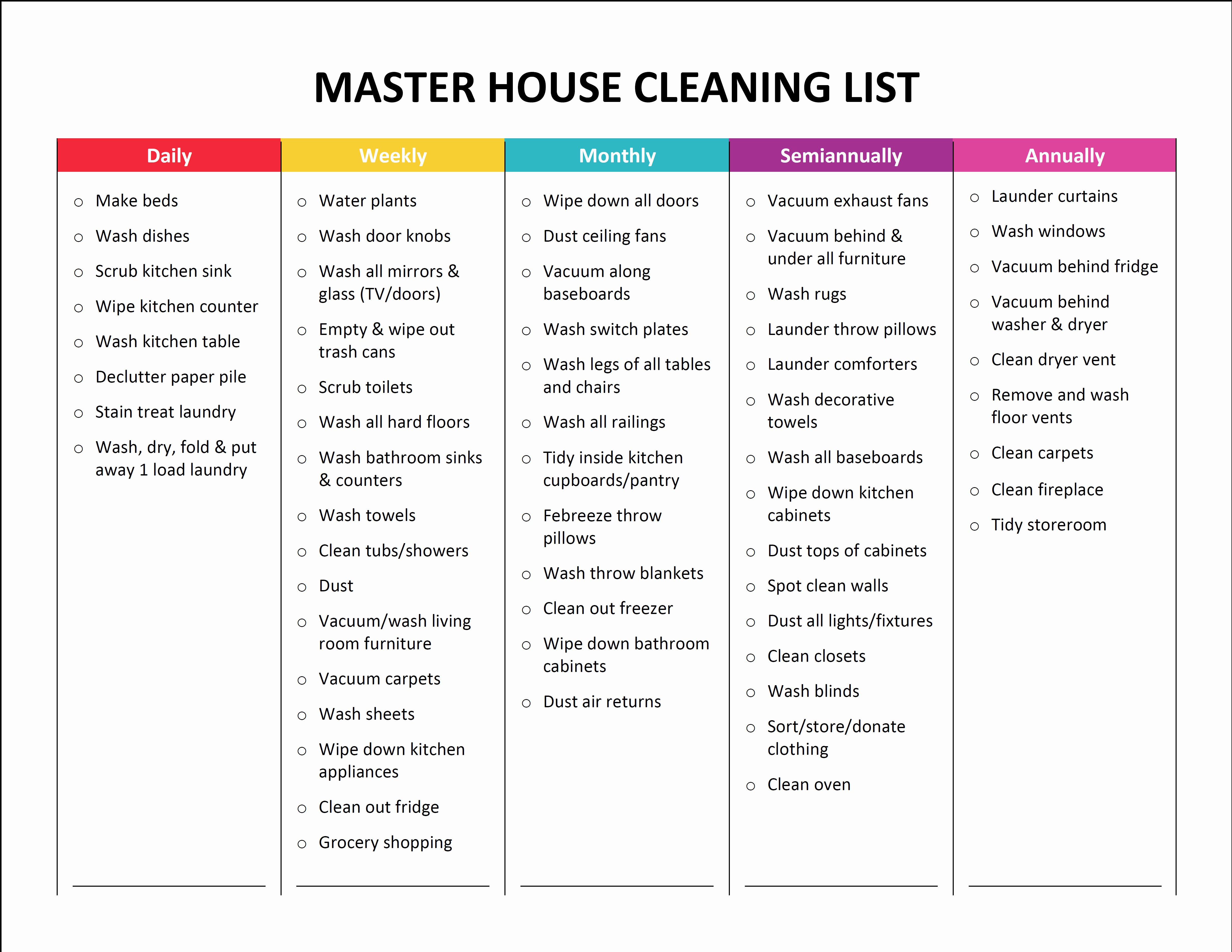 Master Cleaning Schedule Template Beautiful Daily Agenda