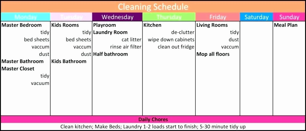 Master Cleaning Schedule Template New Template Master Sanitation Plan Template Cleaning