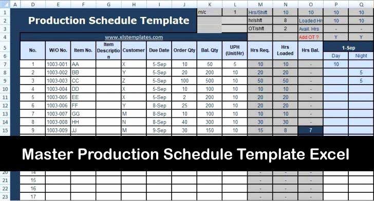 Master Production Schedule Template Excel Awesome Master Production Schedule Template Excel
