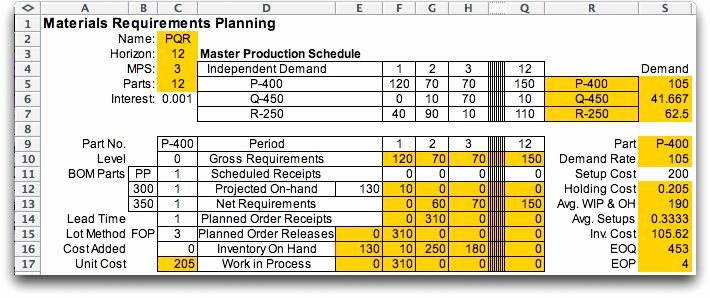 Master Production Schedule Template Excel Awesome Putation Operations Management Industrial Engineering