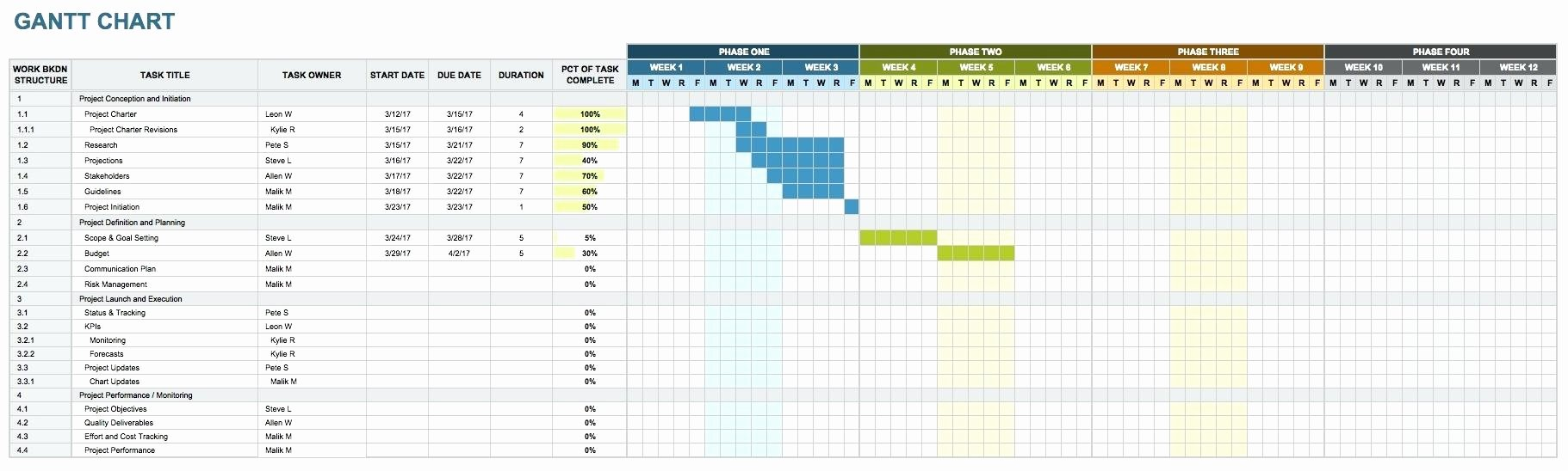 Master Production Schedule Template Excel Beautiful Master Production Schedule Template
