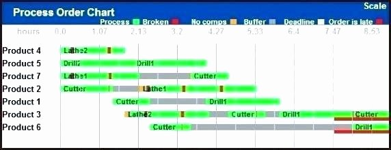 Master Production Schedule Template Excel Best Of Excel Production Schedule Template Free Version Production