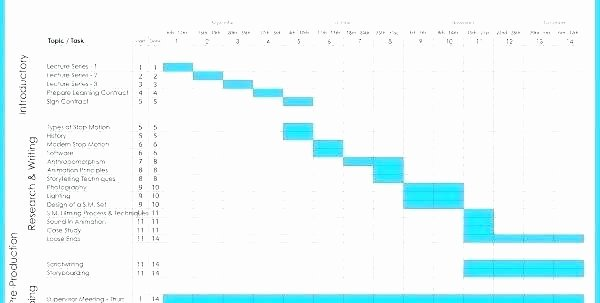 Master Production Schedule Template Excel Inspirational Master Production Schedule Template Excel Free Download
